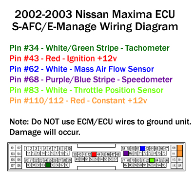 ecu safc vafc ii wiring diagram maxima forums apexi vafc wiring diagram at fashall.co